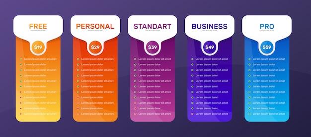 Tabla de comparación de precios. precios de 5 bloques de compras para comparar planes tarifarios.