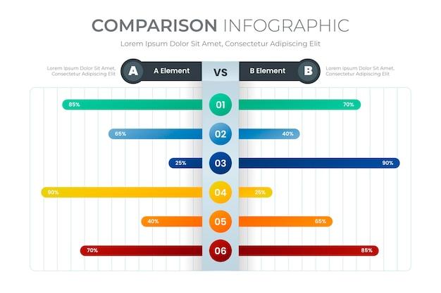 Tabla comparativa de diseño infográfico
