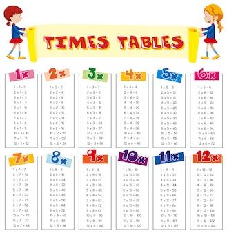 Tabla de tablas de tiempos de matemáticas