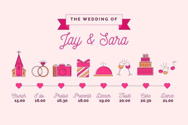 Tabla de línea de tiempo de estilo lineal rosa de boda