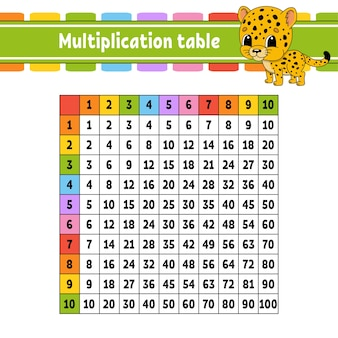 Tabla de multiplicar de cuadrados de color.