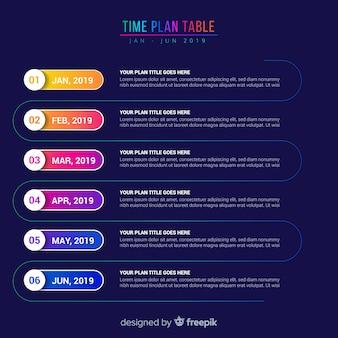 Tabla de planificación del tiempo