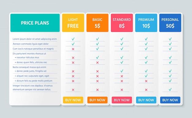 Tabla de precios de comparación. ilustración. plantilla de color del plan gráfico.