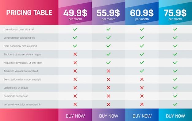 Tabla de precios de comparación web de planes de negocios.