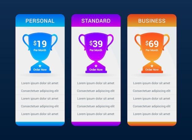 Tabla de precios elemento web premium
