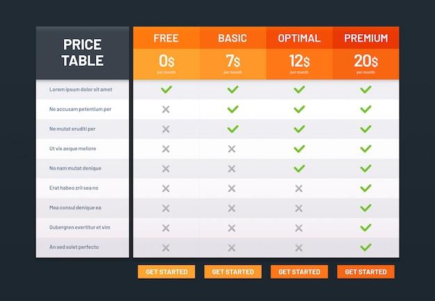 Tabla de precios. lista de comparación de tarifas, escritorio de planes de precios y ilustración de plantilla de gráfico de cuadrícula de precios