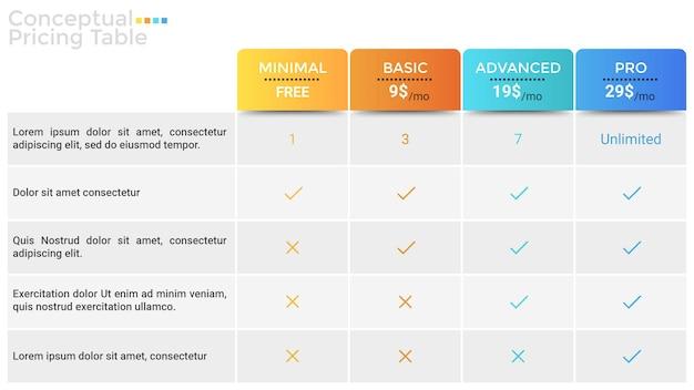 Tabla de precios moderna con varios planes de suscripción, lista de verificación de opciones incluidas y lugar para la descripción. plantilla de diseño de infografía creativa. ilustración de vector de sitio web, página web.