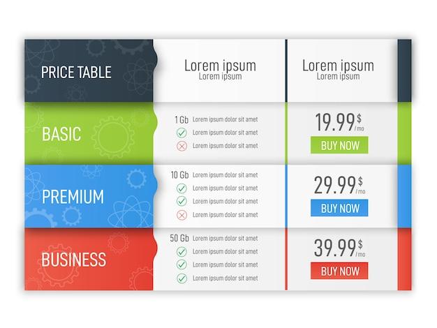 Tabla de precios para sitios web y aplicaciones. plantilla de gráfico de negocios de vector