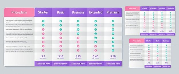 Tabla de precios de la tabla. ilustración. diseño del plan de comparación.