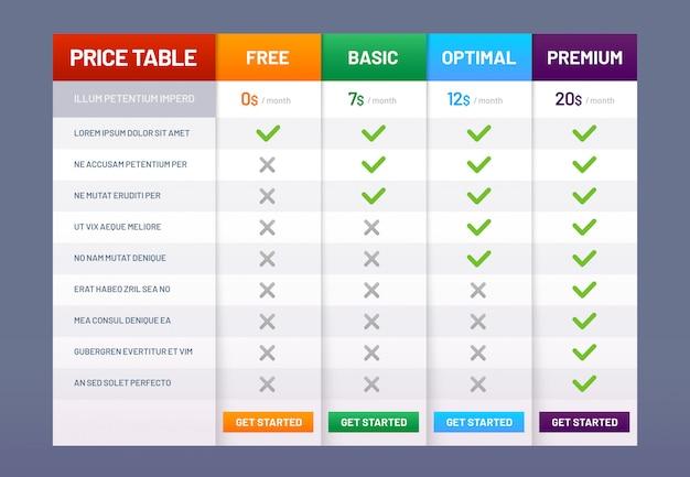 Tabla de precios tabla. lista de verificación de planes de precios, comparación de planes de precios y ilustración de plantilla de gráficos de lista de tarifas