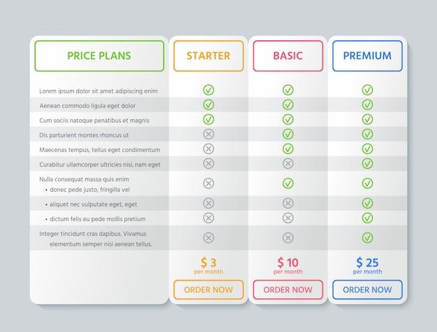 Tabla tabla de comparación. . ilustración. plantilla de esquema de plan de precios.