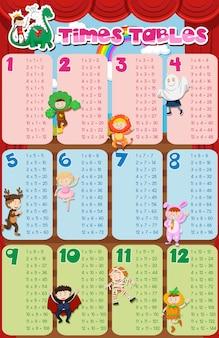 Tabla de tablas de tiempo con niños en trajes en el fondo