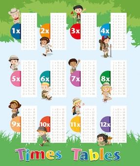 Tabla de tablas de tiempos con niños en el parque
