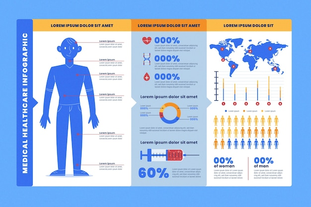 Tablas de plantillas de infografía médica