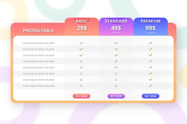 Tablas de precios elemento web gratis
