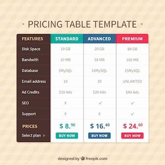 Tablas de precios para web