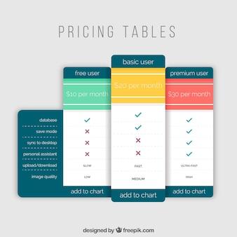 Tablas de precios