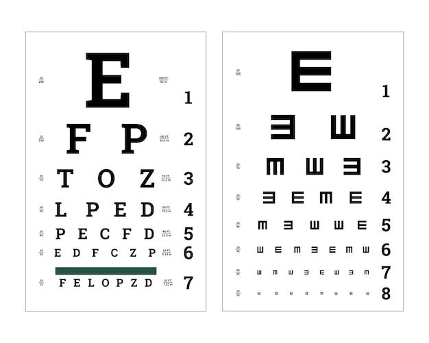 Tablas de prueba de ojos con letras latinas