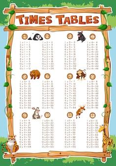 Tablas de tiempo tabla con animales en el fondo