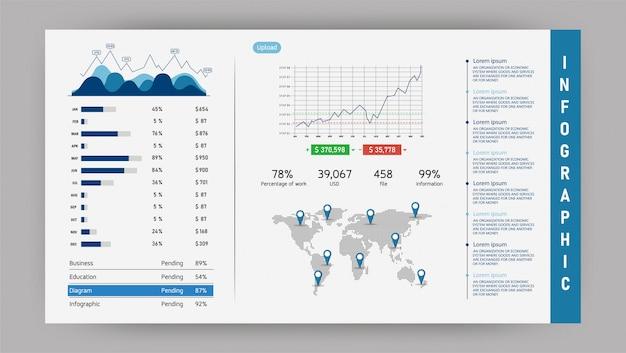 Tablero infográfico. características materiales, utilizado para negocios en educación, futurista, tablero de instrumentos