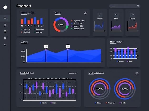 Tablero infográfico. gráficos de aplicaciones financieras, pantalla de interfaz de usuario de página web estadística y plantilla de diagramas de gráficos estadísticos. auditoría financiera, visualización de datos comerciales y dinámica de ingresos.