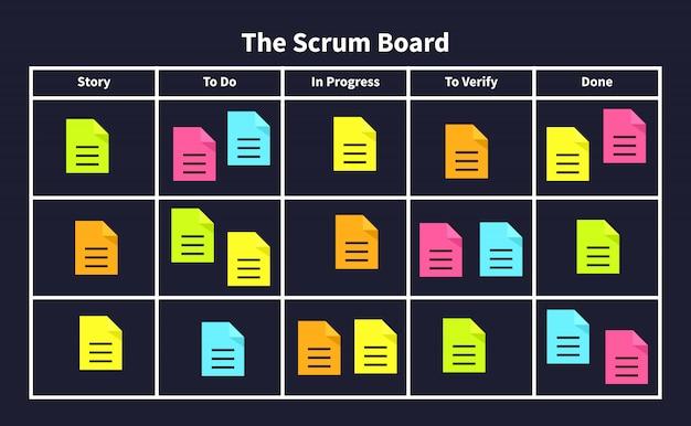 Tablero de tareas scrum con notas adhesivas para el desarrollo ágil de software
