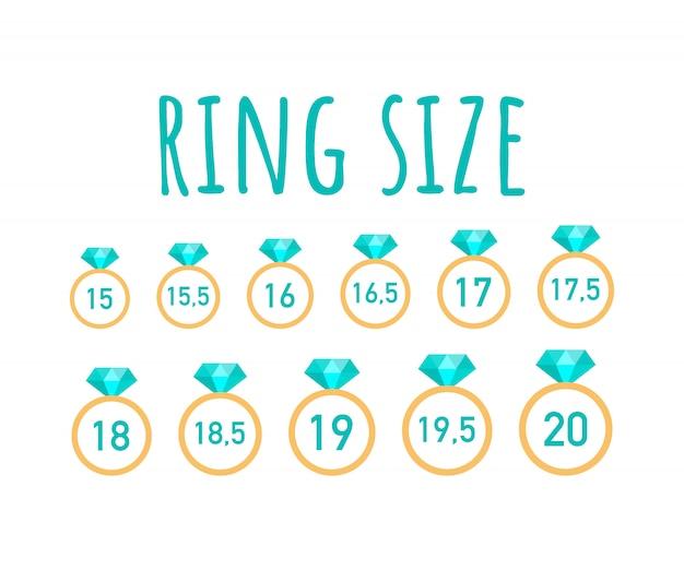 Talla de anillo. la prueba del anillo.