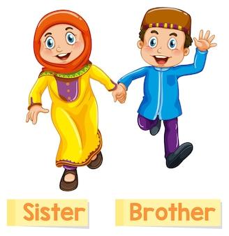 Tarjeta educativa de palabras en inglés de hermana y hermano.