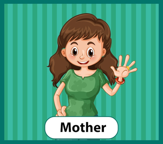 Tarjeta educativa de palabras en inglés de la madre.