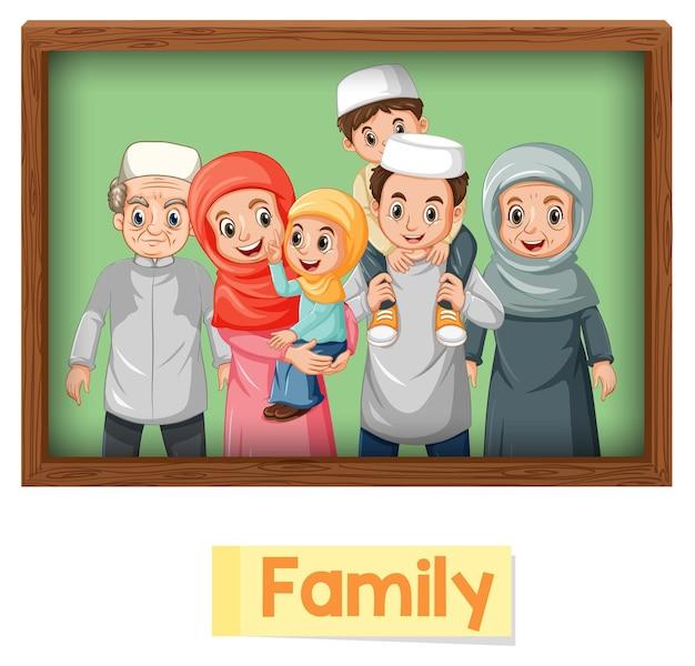 Tarjeta educativa de palabras en inglés de miembros de la familia musulmana.