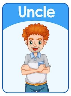 Tarjeta educativa de palabras en inglés del tío