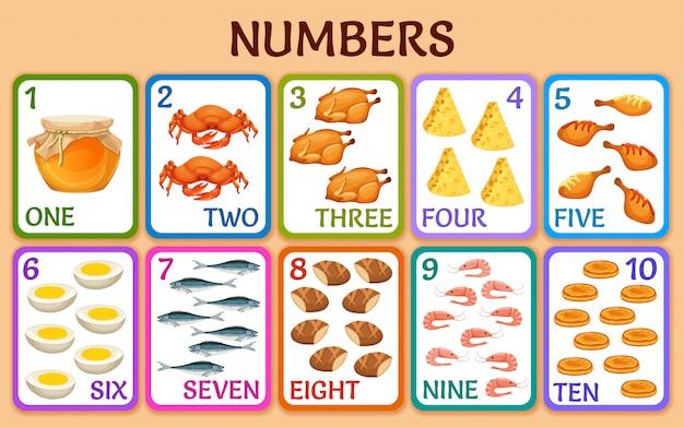Tarjetas de números para niños