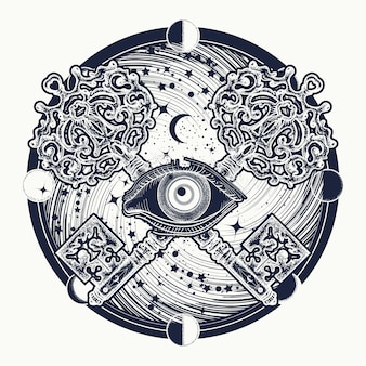 Tatuaje de ojo que todo lo ve
