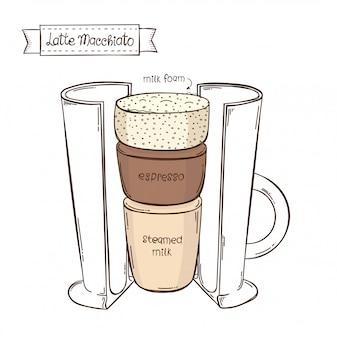 Taza de latte macchiato. taza gráfica de información en un corte. fondo blanco