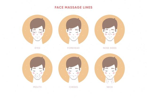 Técnica de masaje facial dibujada a mano.