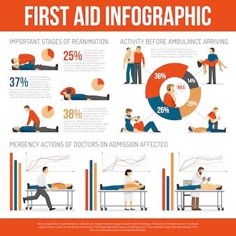 Técnicas de primeros auxilios guía infografía cartel