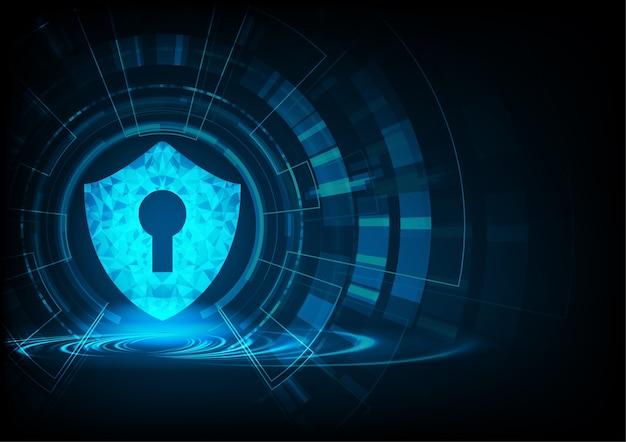 Tecnología ciberseguridad