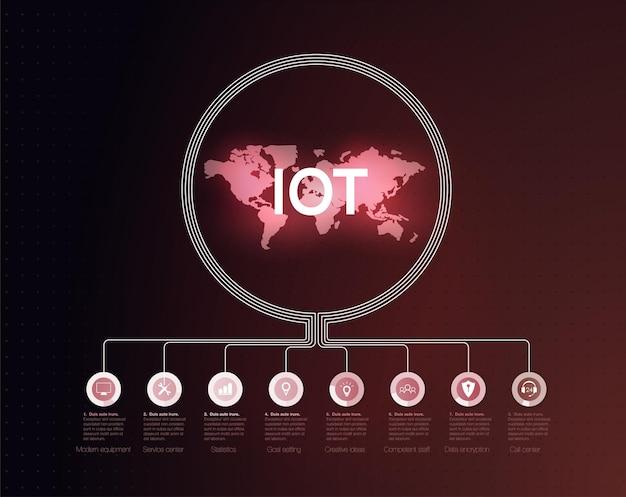 Tecnología de comunicación de información tic iot y criptomonedas, concepto fintech