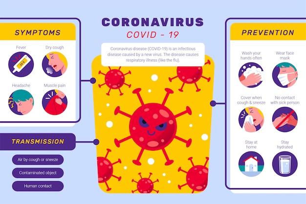 Tema de colección de infografías de coronavirus