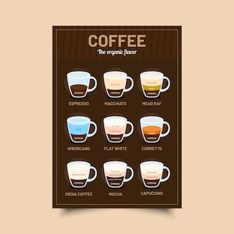 Tema de póster de guía de café