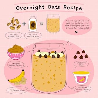 Tema de receta saludable