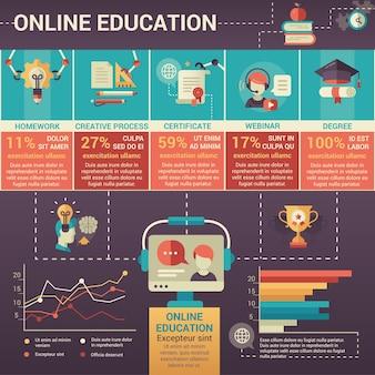 Tempalte de educación en línea de diseño plano moderno.