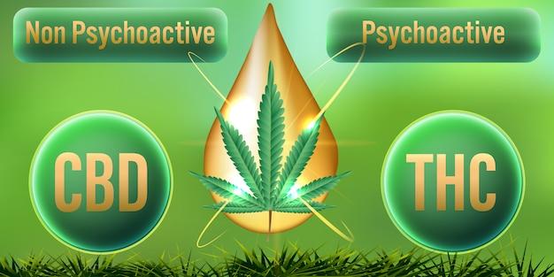 Thc banner psicoactivo