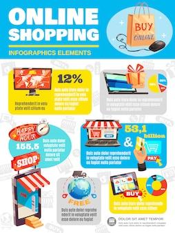 Tienda online infografía poster