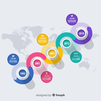 Timeline infografía plantilla diseño plano