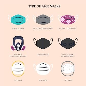 Tipo de concepto de mascarillas