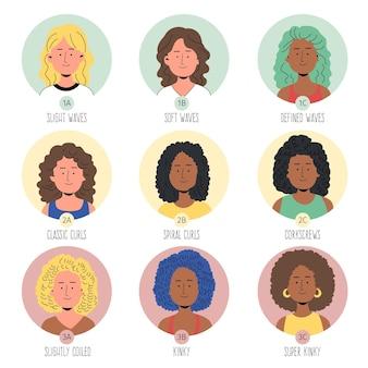 Tipos de cabello rizado dibujados a mano con mujeres.