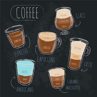 Tipos de café vintage