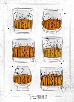 Tipos de carteles de whisky con letras de vasos