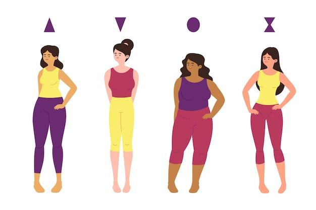 Tipos de dibujos animados de colección de formas de cuerpo femenino